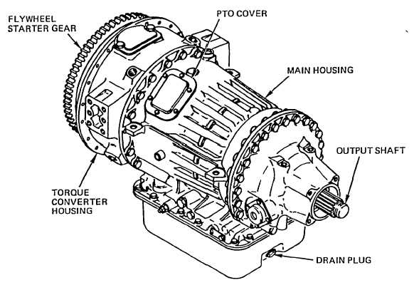 allison 1000 tcm wiring schematic allison 1000 turbine