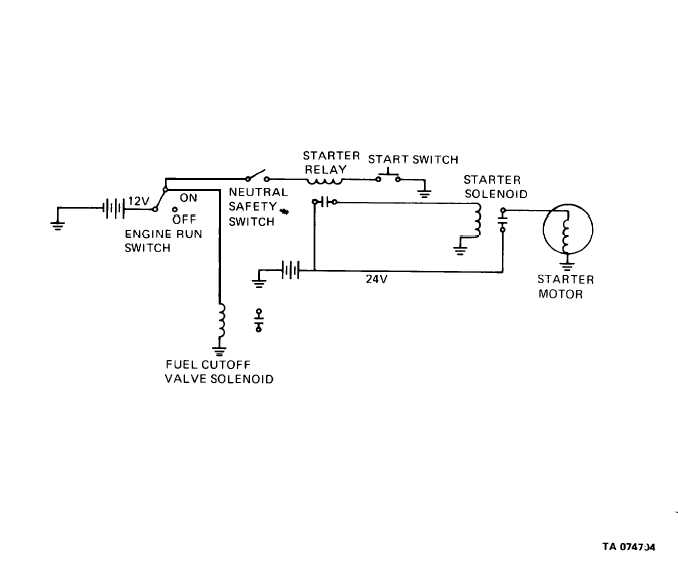 TM 9 2320 273 20_434_1 starting system circuit 24 volt starting system diagram at gsmx.co