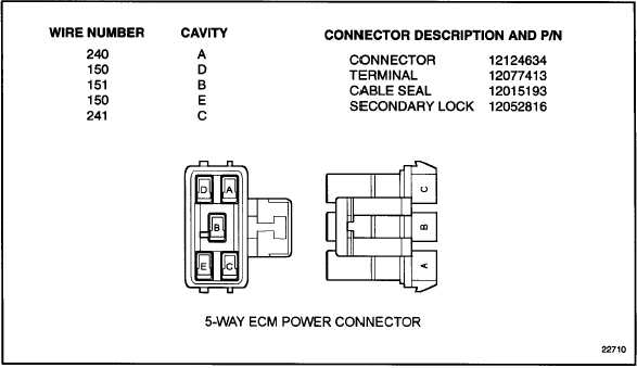 Figure 10-6 5-Way ECM Power Harness Connector