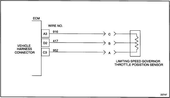 figure 22 2 throttle position sensor 22 3 troubleshooting flash code 22 b if code 91 3 and any other codes are logged refer to section 22 3 4 figure 22 2 throttle position sensor 22 3 4