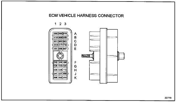 detroit ddec iv wiring diagram figure 22 4 ecm vehicle harness connector  figure 22 4 ecm vehicle harness connector