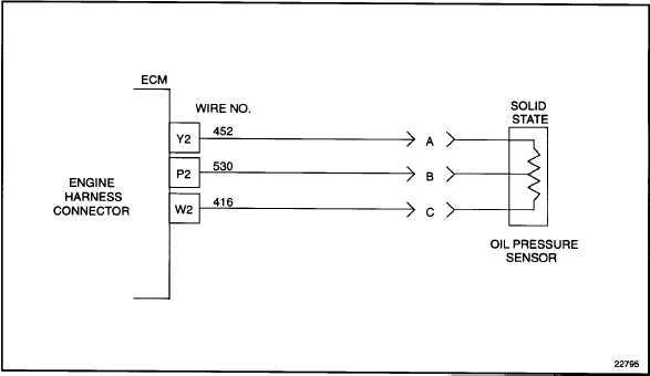 Figure 36-2 Engine Harness Connector to Oil Pressure Sensor