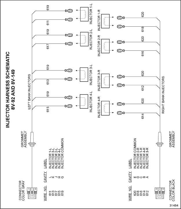 INJECTOR HARNESS WIRING SCHEMATIC - SERIES 8V92 AND 8V149