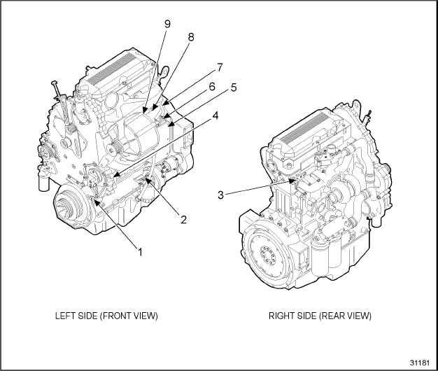 Detroit 60 Series Oil Temp Sensor Location on wiring diagram for bmw 1 series