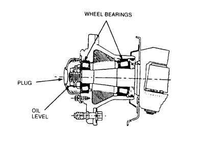 F 250 Fuel Filter