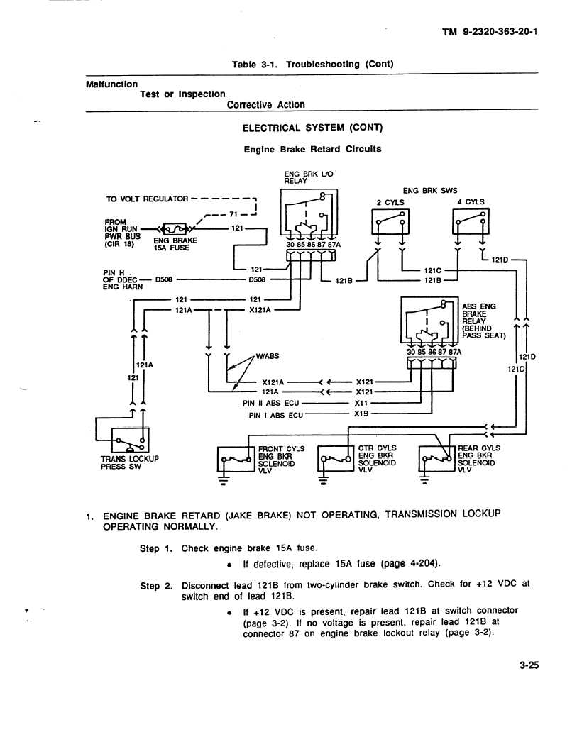 Cummins Isx Cm871 Electrical Wiring Diagram Cd Rom Disc Drivers Engine For Ecmpdf Ecm 611 Test The Coolant And