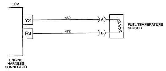 fuel temperature sensor  fts  circuits