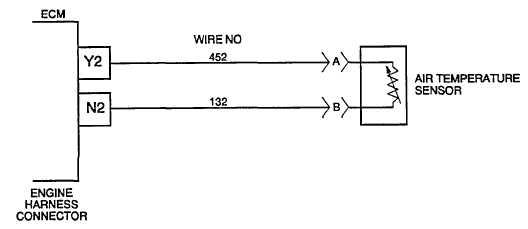 air temperature sensor  ats  circuits
