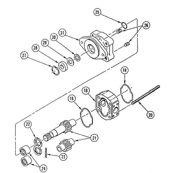 hydraulic pump repair  cont